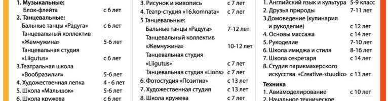Vastuvõtt Narva Laste loomemaja ringidesse